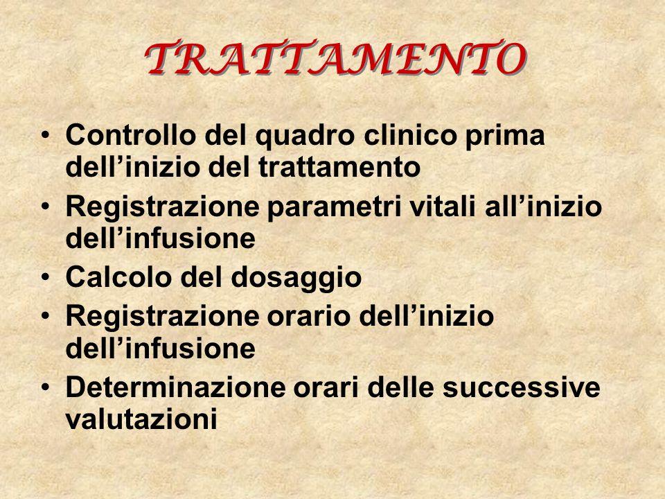 TRATTAMENTO Controllo del quadro clinico prima dellinizio del trattamento Registrazione parametri vitali allinizio dellinfusione Calcolo del dosaggio