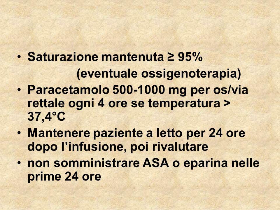 Saturazione mantenuta 95% (eventuale ossigenoterapia) Paracetamolo 500-1000 mg per os/via rettale ogni 4 ore se temperatura > 37,4°C Mantenere pazient