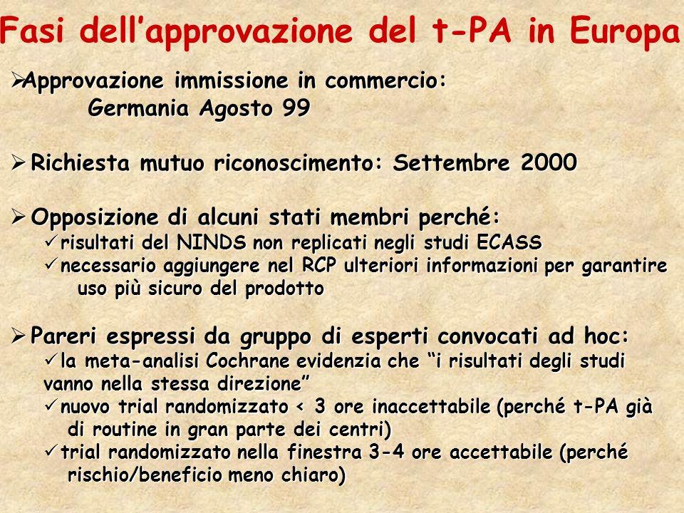Fasi dellapprovazione del t-PA in Europa Approvazione immissione in commercio: Approvazione immissione in commercio: Germania Agosto 99 Germania Agost