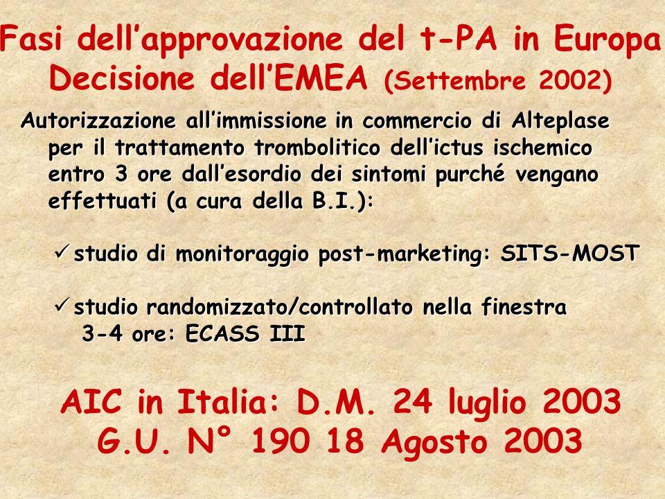Fasi dellapprovazione del t-PA in Europa Decisione dellEMEA (Settembre 2002) Autorizzazione allimmissione in commercio di Alteplase per il trattamento