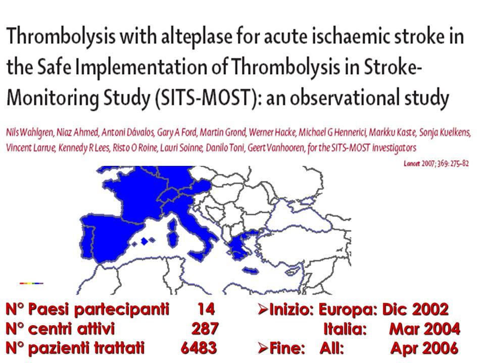 N° Paesi partecipanti 14 N° centri attivi 287 N° pazienti trattati 6483 Inizio: Europa: Dic 2002 Inizio: Europa: Dic 2002 Italia: Mar 2004 Italia: Mar