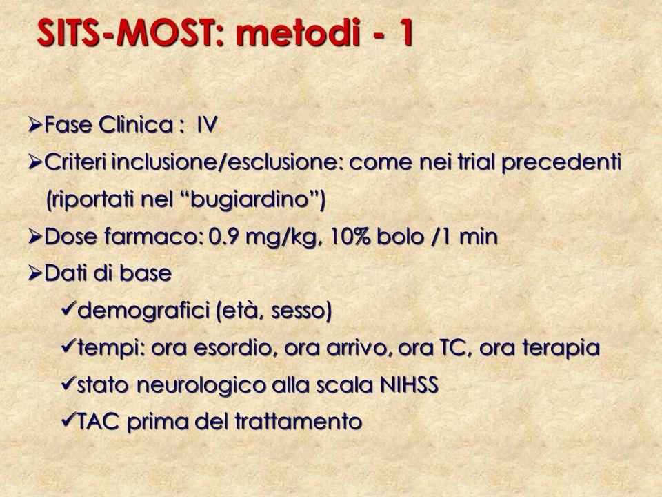 SITS-MOST: metodi - 1 Fase Clinica : IV Fase Clinica : IV Criteri inclusione/esclusione: come nei trial precedenti Criteri inclusione/esclusione: come