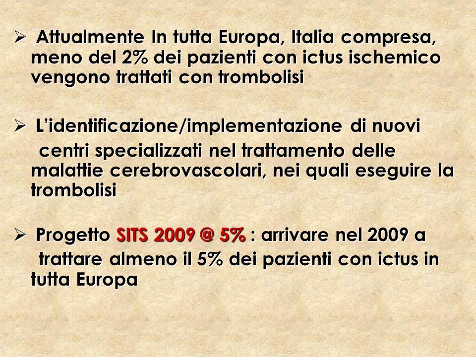 Attualmente In tutta Europa, Italia compresa, meno del 2% dei pazienti con ictus ischemico vengono trattati con trombolisi Attualmente In tutta Europa