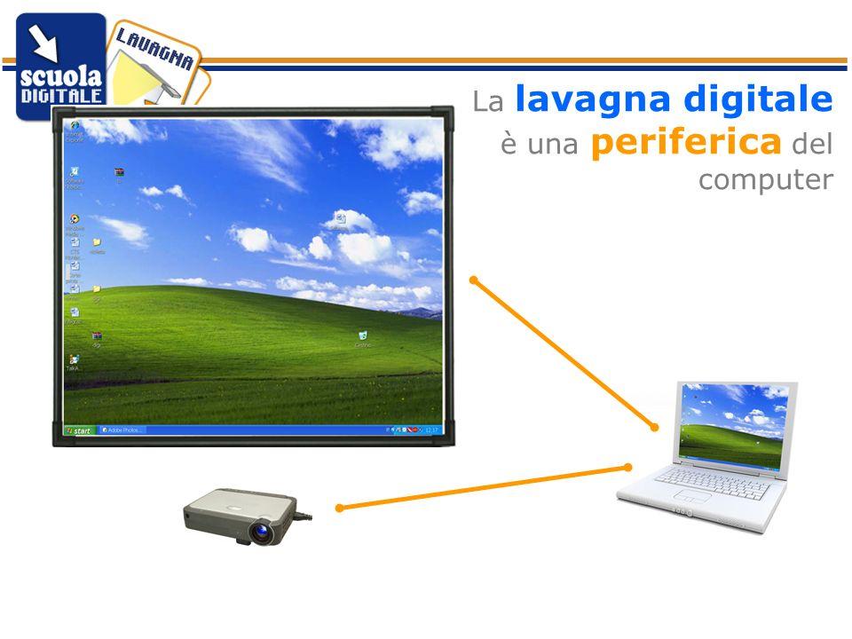 La lavagna digitale è una periferica del computer