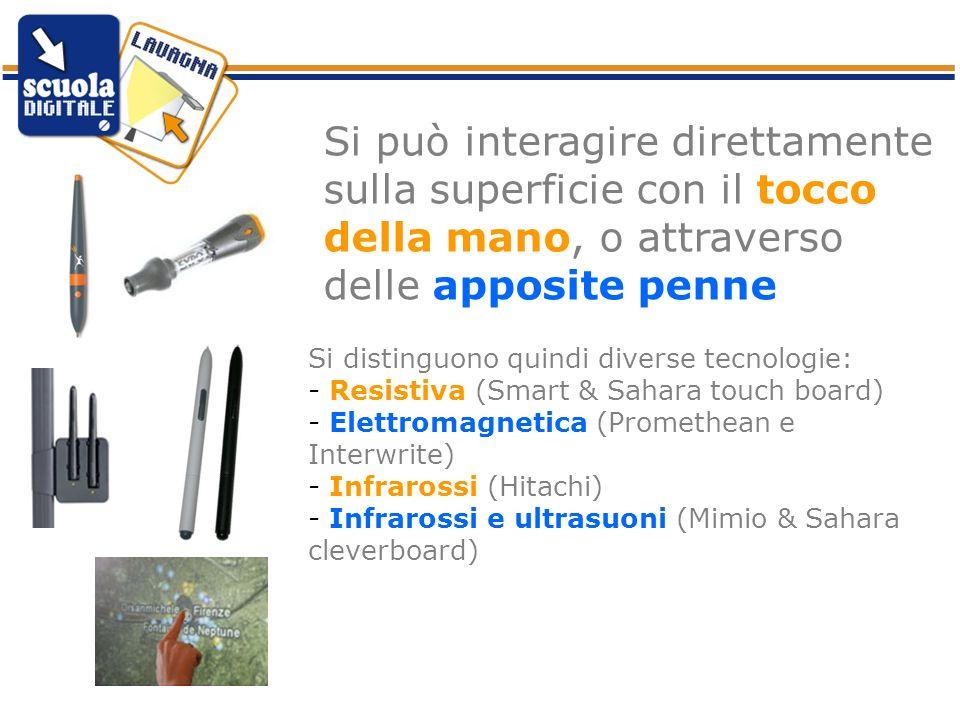 Si può interagire direttamente sulla superficie con il tocco della mano, o attraverso delle apposite penne Si distinguono quindi diverse tecnologie: -