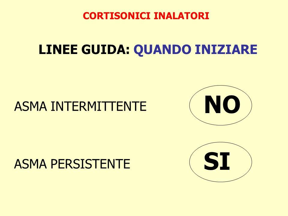 ASMA INTERMITTENTE ASMA PERSISTENTE NO SI LINEE GUIDA: QUANDO INIZIARE CORTISONICI INALATORI