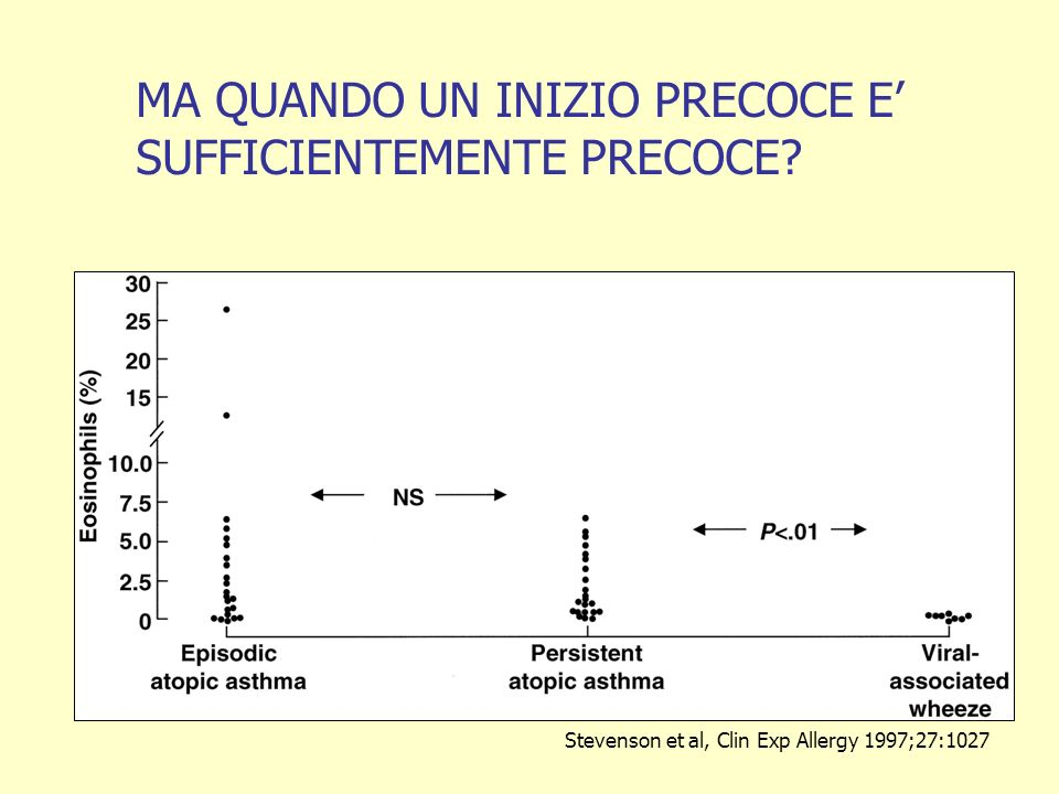Stevenson et al, Clin Exp Allergy 1997;27:1027 MA QUANDO UN INIZIO PRECOCE E SUFFICIENTEMENTE PRECOCE?