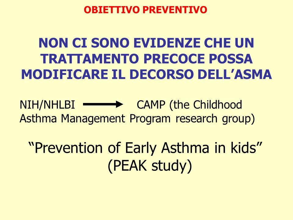 NON CI SONO EVIDENZE CHE UN TRATTAMENTO PRECOCE POSSA MODIFICARE IL DECORSO DELLASMA NIH/NHLBI CAMP (the Childhood Asthma Management Program research group) Prevention of Early Asthma in kids (PEAK study) OBIETTIVO PREVENTIVO