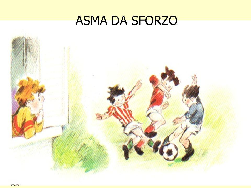 OBIETTIVO TERAPEUTICO Third international Pediatric Consensus Statement on the Management of Childhood Asthma.