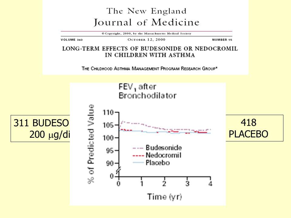 1041 bambini da 5 a 12 anni con asma da medio a moderato 311 BUDESONIDE 200 g/die 312 NEOCROMILE 8 mg x 2 418 PLACEBO 4-6 anni