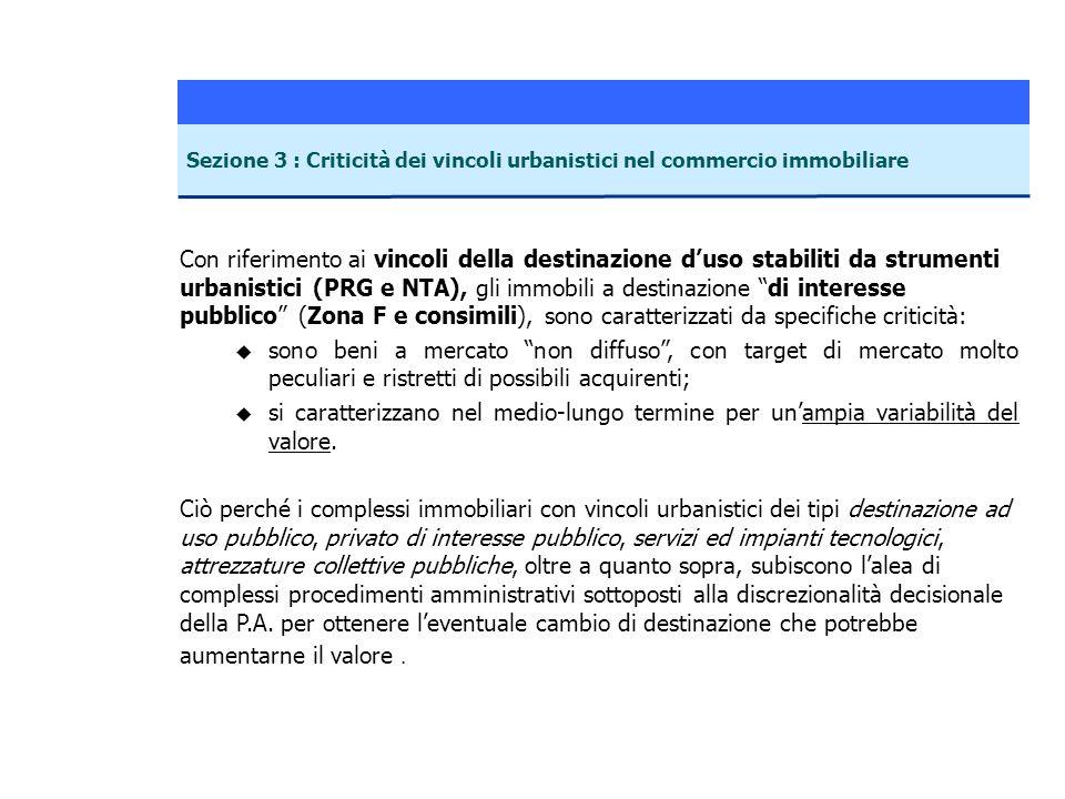 Con riferimento ai vincoli della destinazione duso stabiliti da strumenti urbanistici (PRG e NTA), gli immobili a destinazione di interesse pubblico (