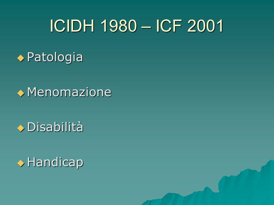 ICIDH 1980 – ICF 2001 Patologia Patologia Menomazione Menomazione Disabilità Disabilità Handicap Handicap