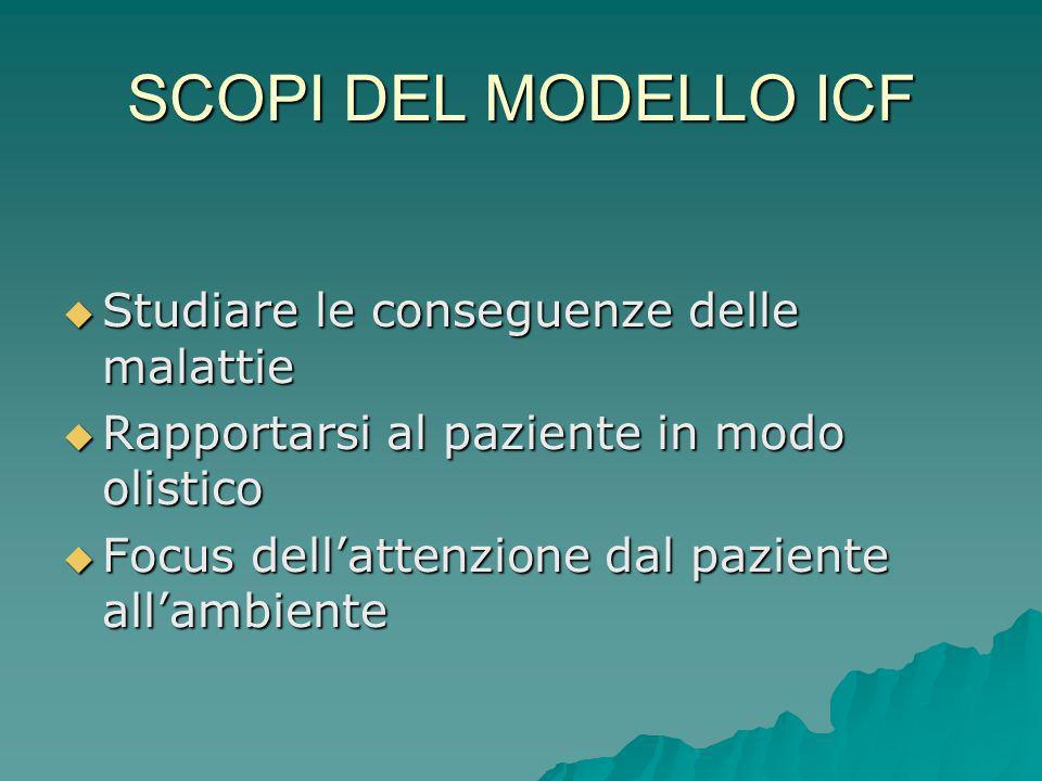 SCOPI DEL MODELLO ICF Studiare le conseguenze delle malattie Studiare le conseguenze delle malattie Rapportarsi al paziente in modo olistico Rapportar