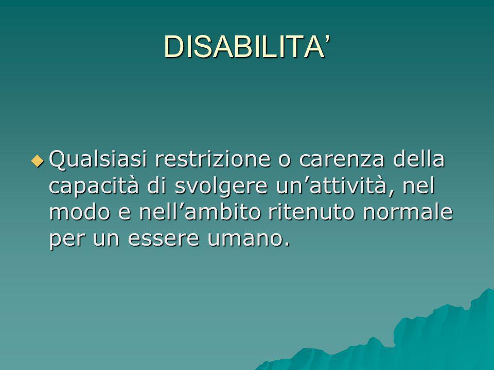 DISABILITA Qualsiasi restrizione o carenza della capacità di svolgere unattività, nel modo e nellambito ritenuto normale per un essere umano. Qualsias