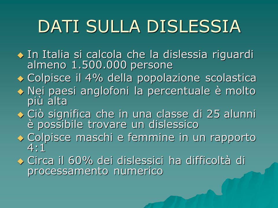DATI SULLA DISLESSIA In Italia si calcola che la dislessia riguardi almeno 1.500.000 persone In Italia si calcola che la dislessia riguardi almeno 1.5