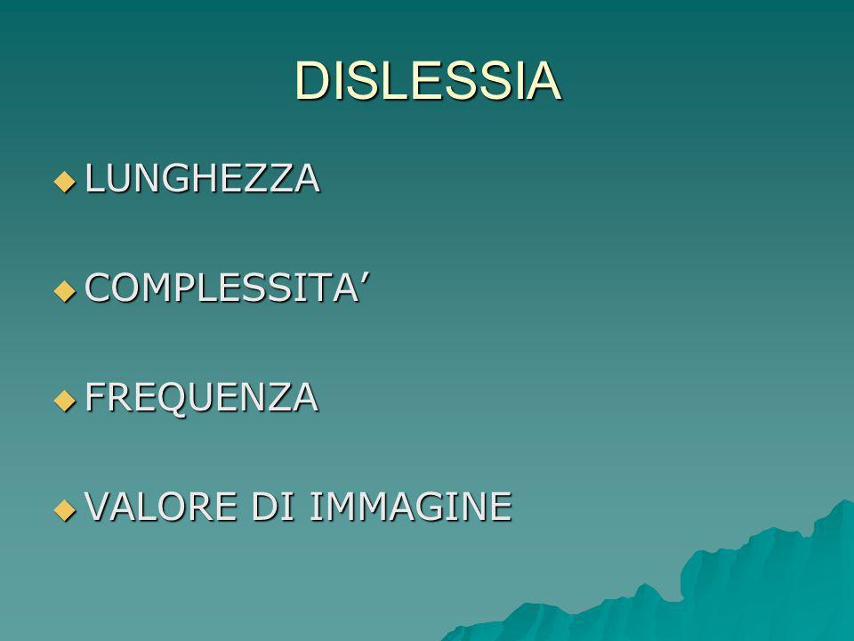 DISLESSIA LUNGHEZZA LUNGHEZZA COMPLESSITA COMPLESSITA FREQUENZA FREQUENZA VALORE DI IMMAGINE VALORE DI IMMAGINE