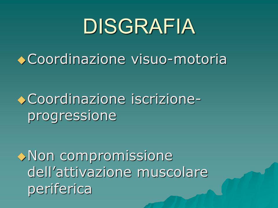 DISGRAFIA Coordinazione visuo-motoria Coordinazione visuo-motoria Coordinazione iscrizione- progressione Coordinazione iscrizione- progressione Non co