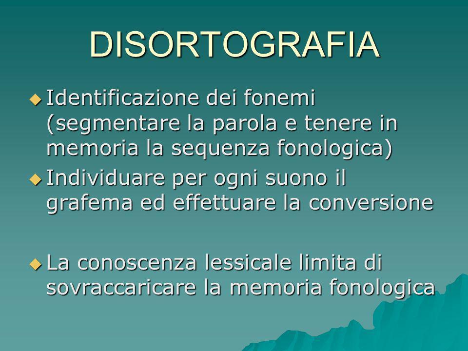 DISORTOGRAFIA Identificazione dei fonemi (segmentare la parola e tenere in memoria la sequenza fonologica) Identificazione dei fonemi (segmentare la p