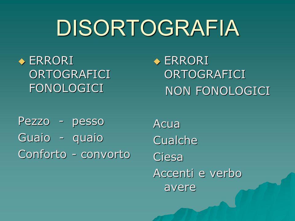 DISORTOGRAFIA ERRORI ORTOGRAFICI FONOLOGICI ERRORI ORTOGRAFICI FONOLOGICI Pezzo - pesso Guaio - quaio Conforto - convorto ERRORI ORTOGRAFICI ERRORI OR