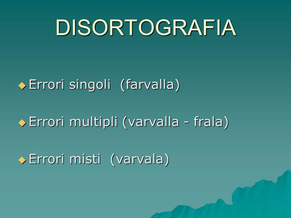 DISORTOGRAFIA Errori singoli (farvalla) Errori singoli (farvalla) Errori multipli (varvalla - frala) Errori multipli (varvalla - frala) Errori misti (