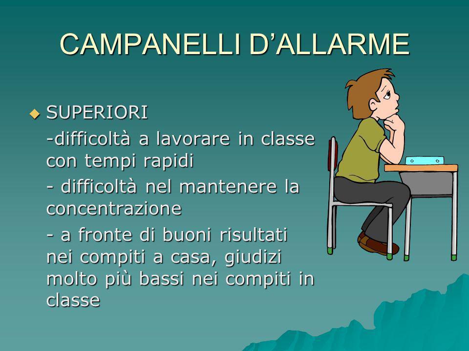CAMPANELLI DALLARME SUPERIORI SUPERIORI -difficoltà a lavorare in classe con tempi rapidi - difficoltà nel mantenere la concentrazione - a fronte di b