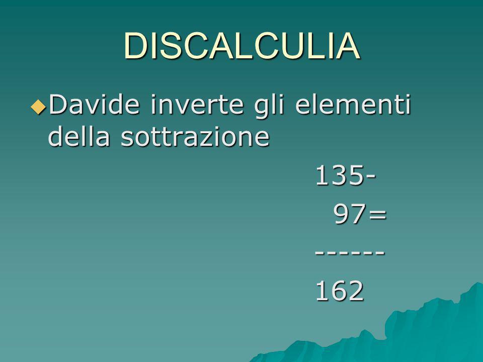 DISCALCULIA Davide inverte gli elementi della sottrazione Davide inverte gli elementi della sottrazione 135- 135- 97= 97= ------ ------ 162 162