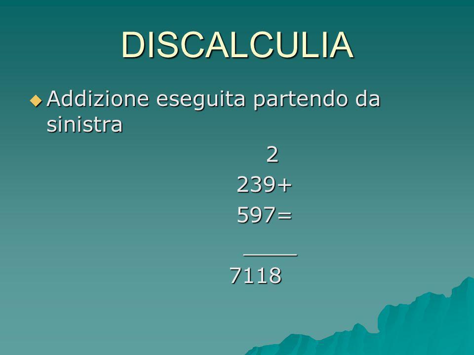 DISCALCULIA Addizione eseguita partendo da sinistra Addizione eseguita partendo da sinistra 2 239+ 239+ 597= 597= ____ ____ 7118 7118
