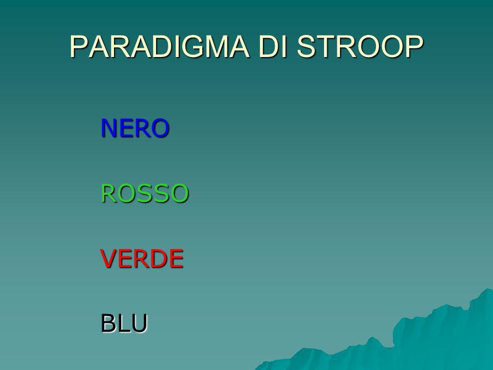 PARADIGMA DI STROOP NERO NERO ROSSO ROSSO VERDE VERDE BLU BLU