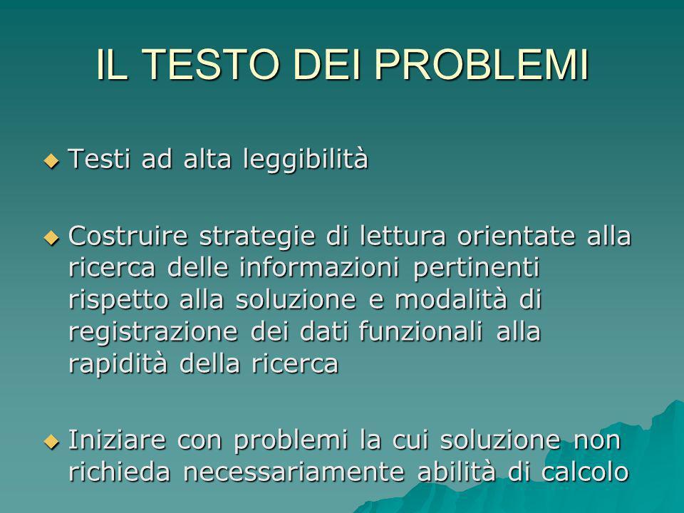 IL TESTO DEI PROBLEMI Testi ad alta leggibilità Testi ad alta leggibilità Costruire strategie di lettura orientate alla ricerca delle informazioni per