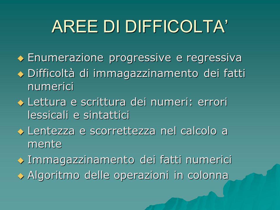AREE DI DIFFICOLTA Enumerazione progressive e regressiva Enumerazione progressive e regressiva Difficoltà di immagazzinamento dei fatti numerici Diffi