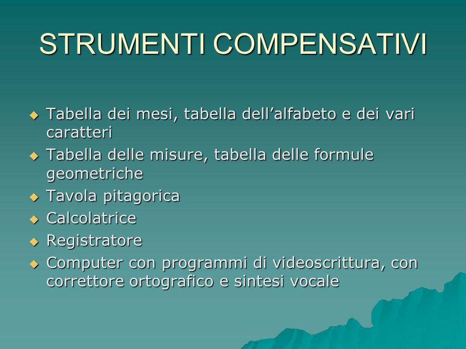STRUMENTI COMPENSATIVI Tabella dei mesi, tabella dellalfabeto e dei vari caratteri Tabella dei mesi, tabella dellalfabeto e dei vari caratteri Tabella