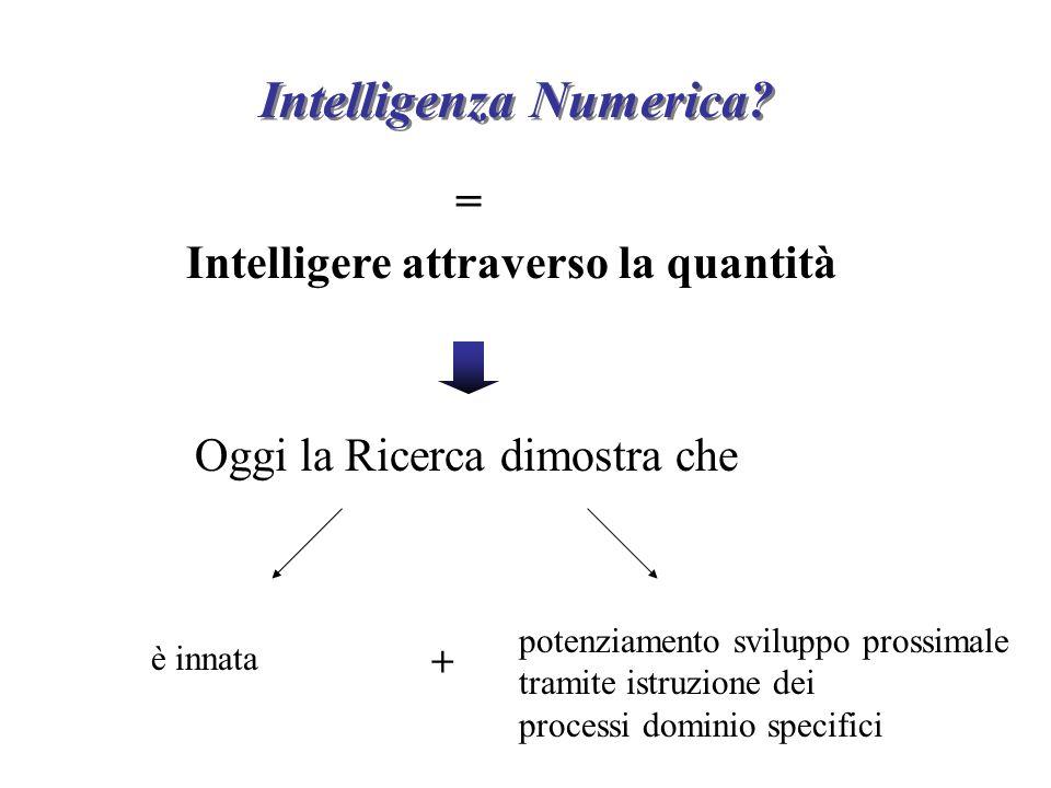 Intelligenza Numerica? = Intelligere attraverso la quantità Oggi la Ricerca dimostra che è innata potenziamento sviluppo prossimale tramite istruzione