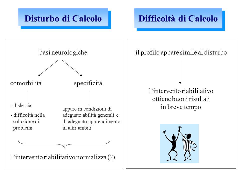 Disturbo di Calcolo Difficoltà di Calcolo basi neurologiche comorbilità specificità - dislessia - difficoltà nella soluzione di problemi lintervento r