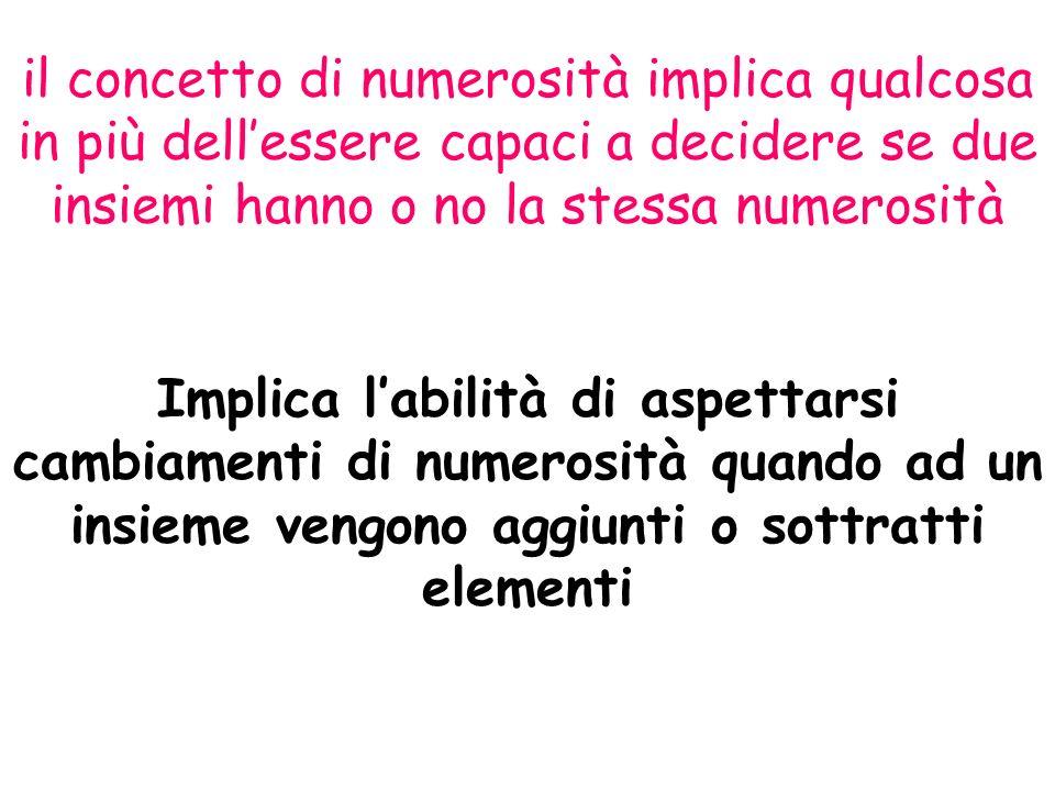 il concetto di numerosità implica qualcosa in più dellessere capaci a decidere se due insiemi hanno o no la stessa numerosità Implica labilità di aspettarsi cambiamenti di numerosità quando ad un insieme vengono aggiunti o sottratti elementi