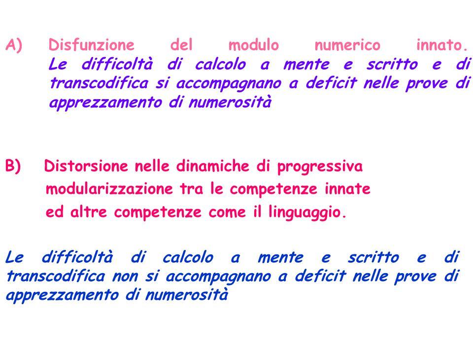 A)Disfunzione del modulo numerico innato.