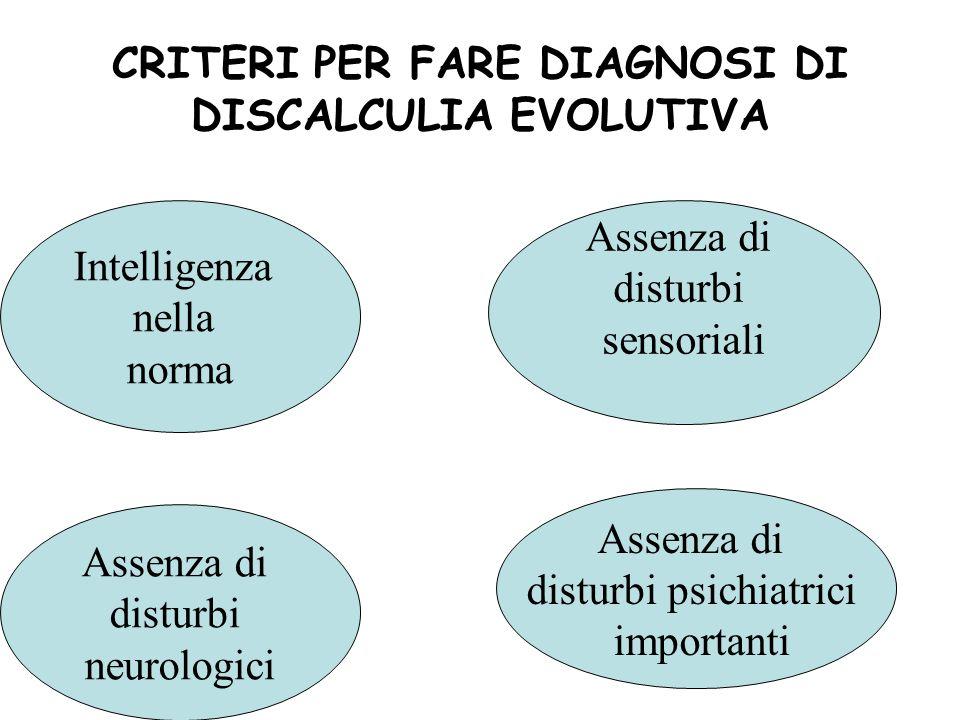 CRITERI PER FARE DIAGNOSI DI DISCALCULIA EVOLUTIVA Intelligenza nella norma Assenza di disturbi neurologici Assenza di disturbi sensoriali Assenza di disturbi psichiatrici importanti