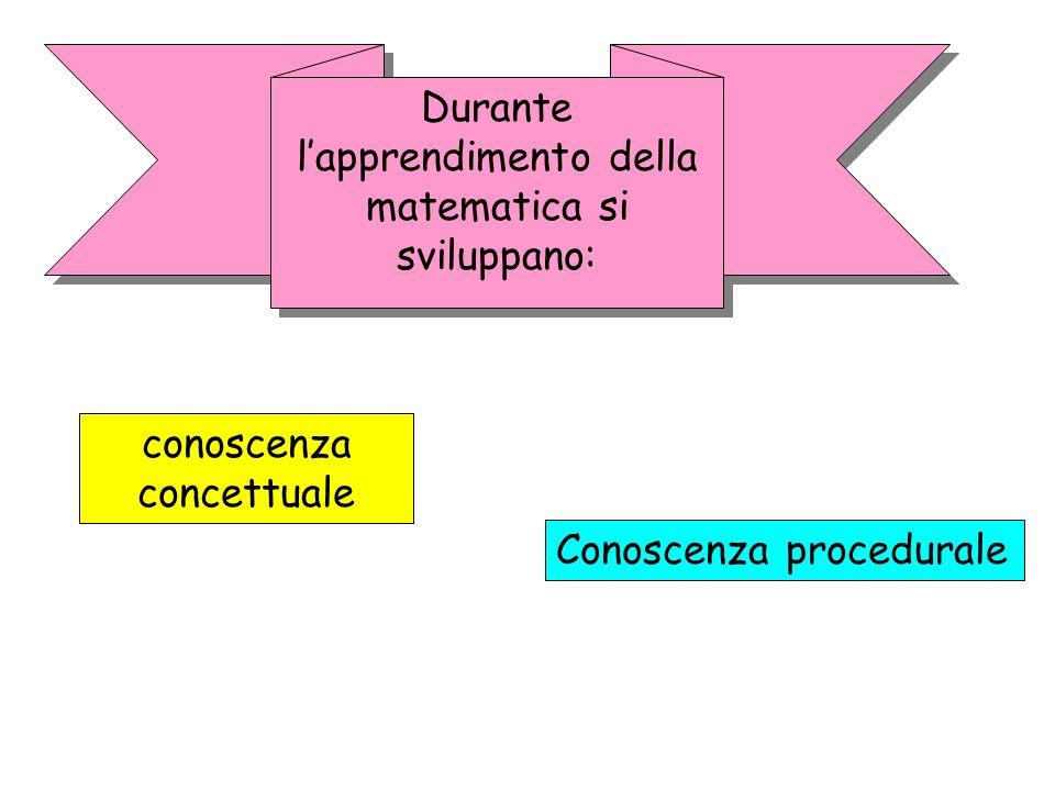 Conoscenza procedurale Durante lapprendimento della matematica si sviluppano: conoscenza concettuale