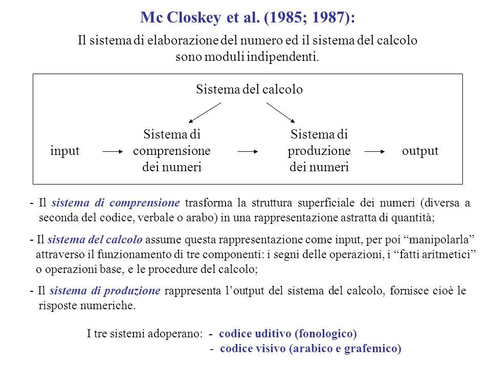 Mc Closkey et al. (1985; 1987): Il sistema di elaborazione del numero ed il sistema del calcolo sono moduli indipendenti. Sistema del calcolo input Si