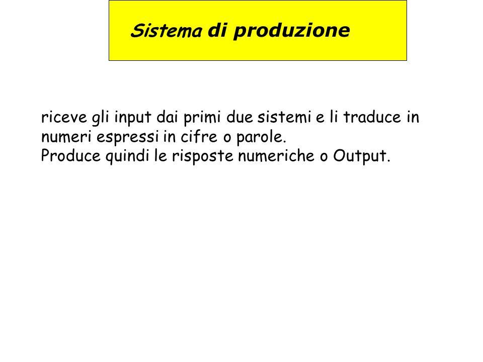 riceve gli input dai primi due sistemi e li traduce in numeri espressi in cifre o parole.