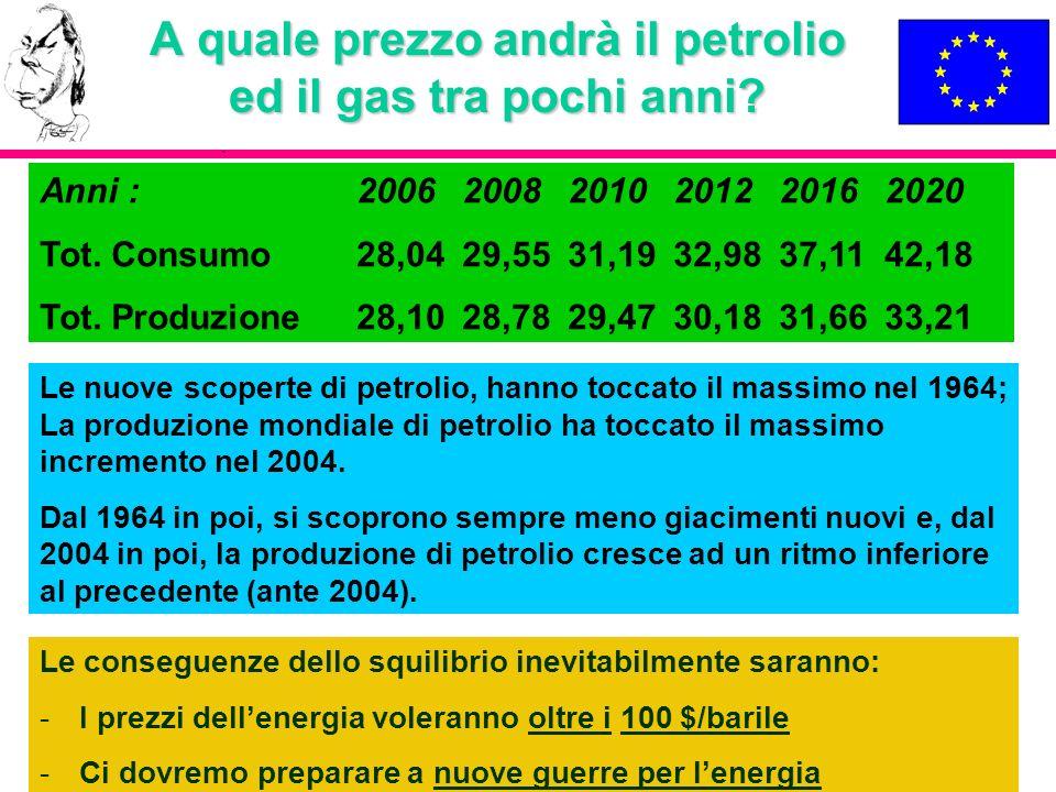 Energy Service Companies (ESCo) Le Compagnie di Servizio Energetico (ESCo) offrono gli stessi servizi delle ESPC.