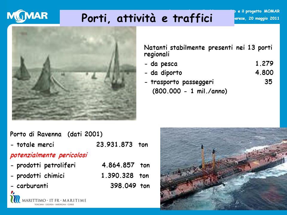 UNIONE EUROPEA UNION EUROPEENNE La strategia per lambiente marino e il progetto MOMAR Alberese, 20 maggio 2011 Porti, attività e traffici Natanti stab