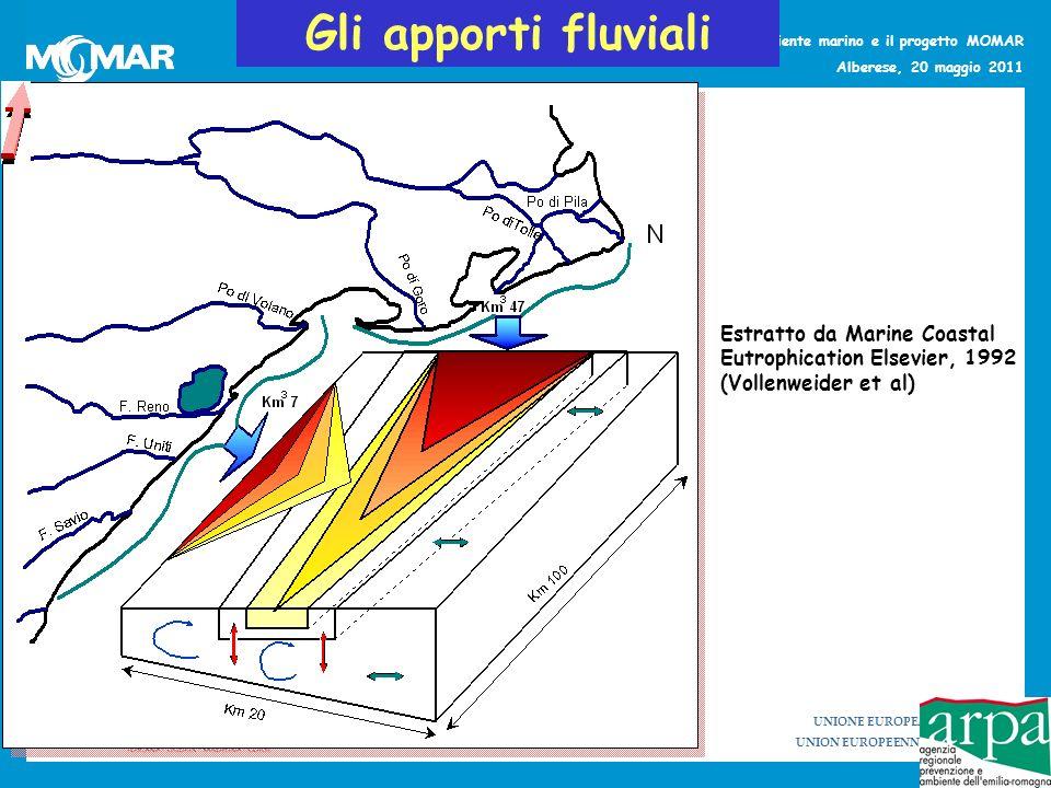 UNIONE EUROPEA UNION EUROPEENNE La strategia per lambiente marino e il progetto MOMAR Alberese, 20 maggio 2011 Gli apporti fluviali Estratto da Marine