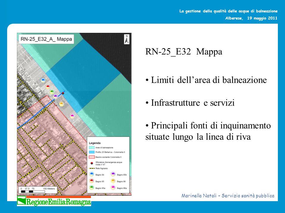 La gestione della qualità delle acque di balneazione Alberese, 19 maggio 2011 RN-25_E32 Mappa Limiti dellarea di balneazione Infrastrutture e servizi