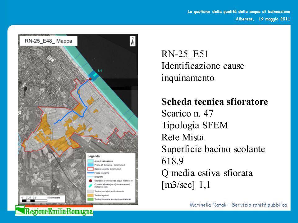 La gestione della qualità delle acque di balneazione Alberese, 19 maggio 2011 RN-25_E51 Identificazione cause inquinamento Scheda tecnica sfioratore S