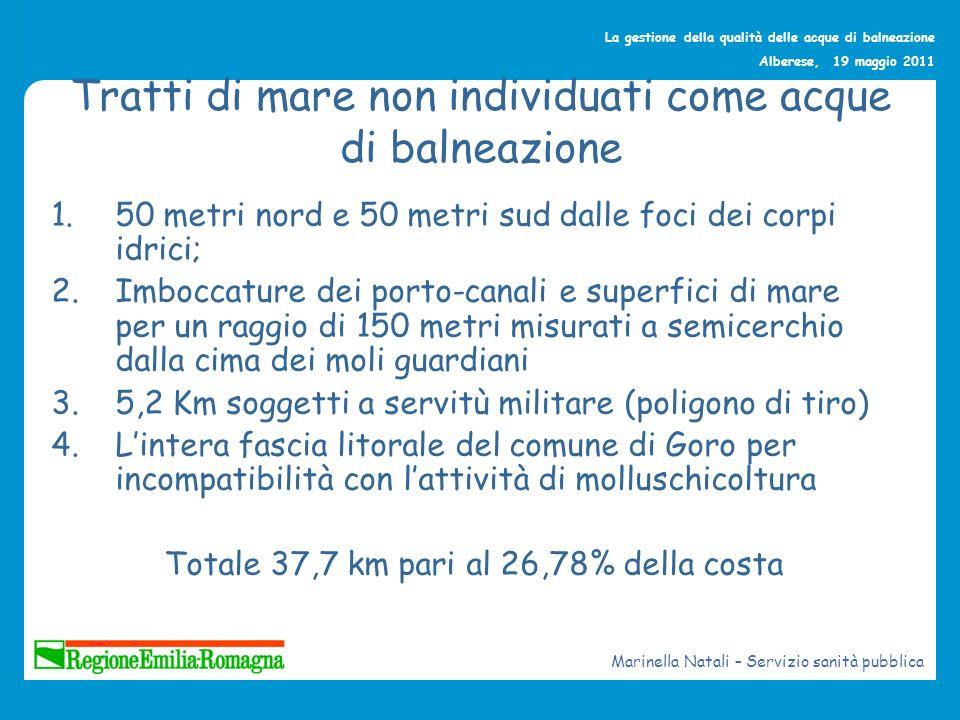La gestione della qualità delle acque di balneazione Alberese, 19 maggio 2011 Acque adibite alla balneazione Numero acque di balneazione Lunghezza totale (min-max) Ferrara 13 21,04 (0,2-2,310) Ravenna 25 39,23 (0,077-6,390) Forlì-Cesena 11 8,78 (0,24-1,750) Rimini 47 33,09 (0,3-3,488) Marinella Natali – Servizio sanità pubblica