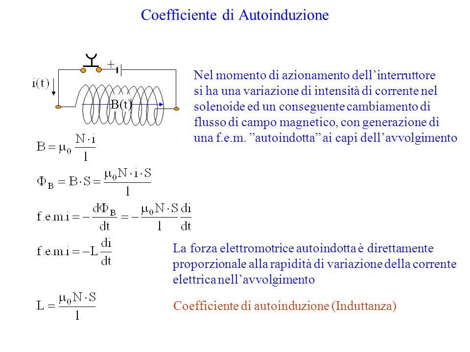 Coefficiente di Autoinduzione Nel momento di azionamento dellinterruttore si ha una variazione di intensità di corrente nel solenoide ed un conseguent