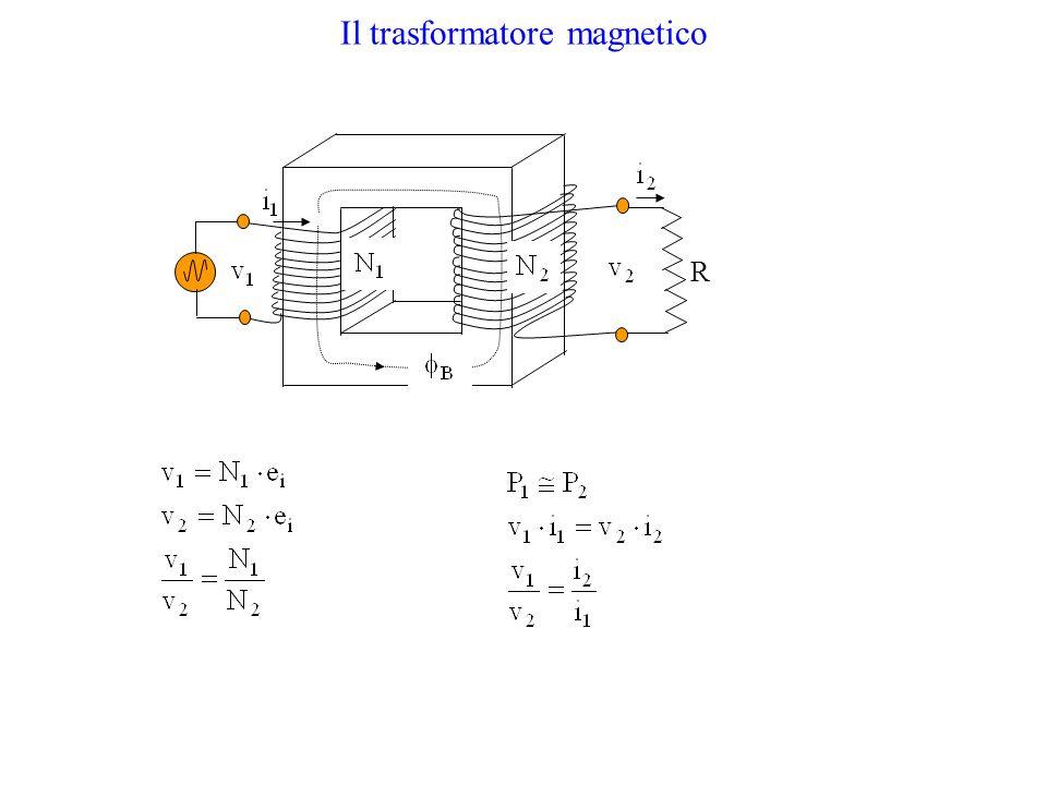 Il trasformatore magnetico R