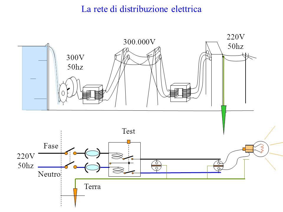 La rete di distribuzione elettrica