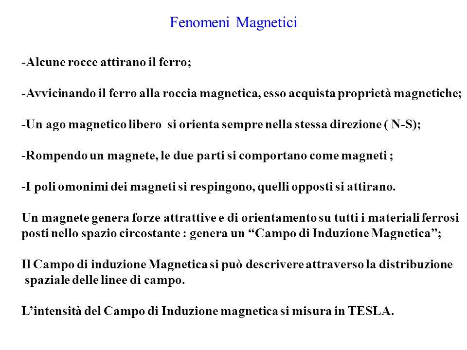 Fenomeni Magnetici -Alcune rocce attirano il ferro; -Avvicinando il ferro alla roccia magnetica, esso acquista proprietà magnetiche; -Un ago magnetico