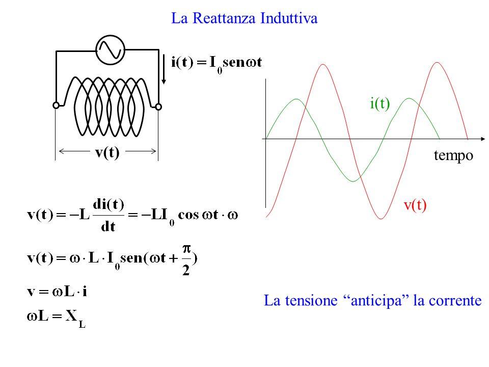 La Reattanza Induttiva v(t) tempo i(t) v(t) La tensione anticipa la corrente